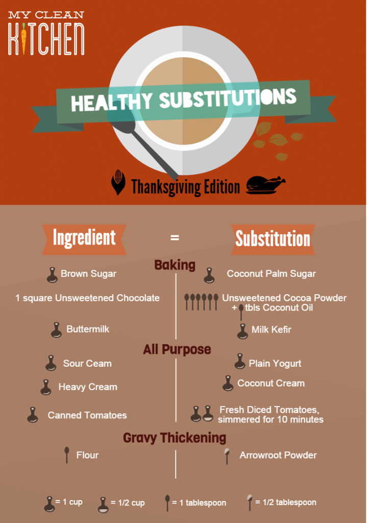 Make These Simple Substitutions to Make Your Thanksgiving Meal Healthier